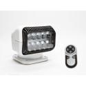 RADIORAY LED